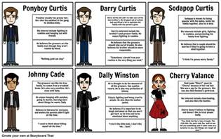 cherry valance personality traits the outsiders character map storyboard by abcarballo