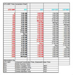 sle time conversion chart 8 documents in pdf