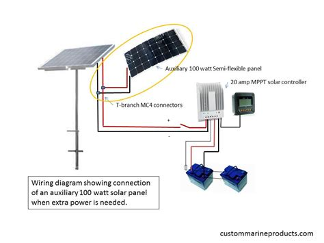 grid tie solar array wiring diagram grid tie solar wiring