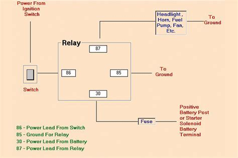 gm relay diagram images