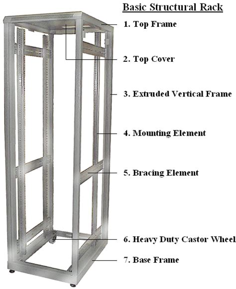 Server Rack Dimensions by About Server Racks Rack Sg Server Racks Made In Singapore