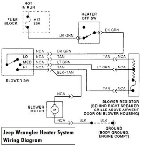 1999 jeep wrangler electrical wiring diagram electrical