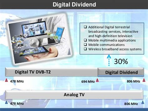 Tv Digital Kominfo tv digital kemenkominfo universitas dr moestopo jun 2015