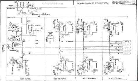 piping layout best practices wiring diagrams wiring diagram