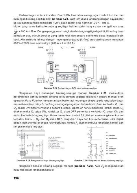 04 bab 07 pengendalian motor listrik