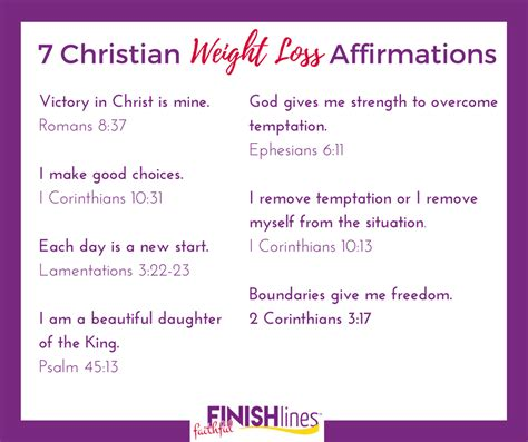 7 weight loss 7 christian weight loss affirmations