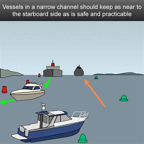 small boat navigation rules top ten tips for learning the colregs boating rules of the