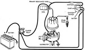 ford f100 1970 ford 390 firing system when at idle