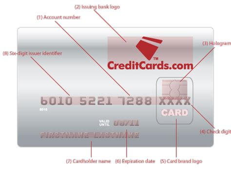 How To Check Amount On Mastercard Gift Card - what s the significance of the various segments of a credit card number quora