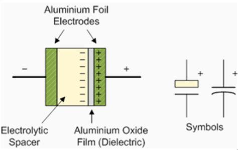 tantalum capacitor disadvantages handbit capacitor
