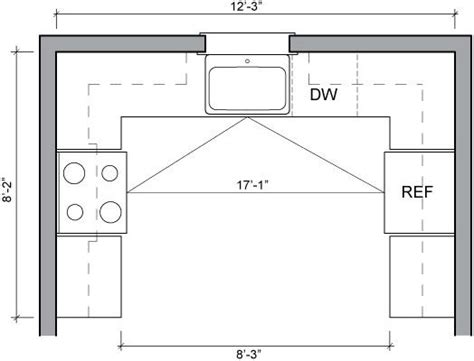 peninsula kitchen floor plan u shaped kitchen floor plans corridor kitchen island