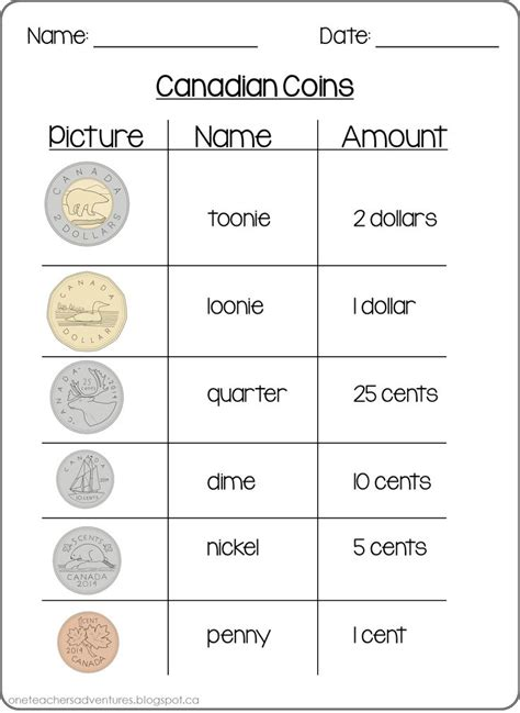 free canadian coins counting money sheets personal