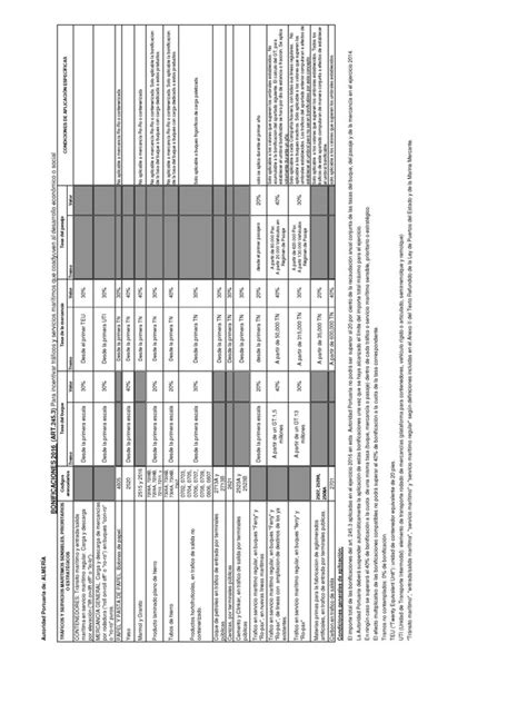 ley 1753 de 09 06 2015 actualicesecom ley 1751 de 2015 infograf 237 a ventajas tributarias de