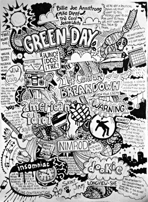 wallpaper green day tumblr this was so fun to make