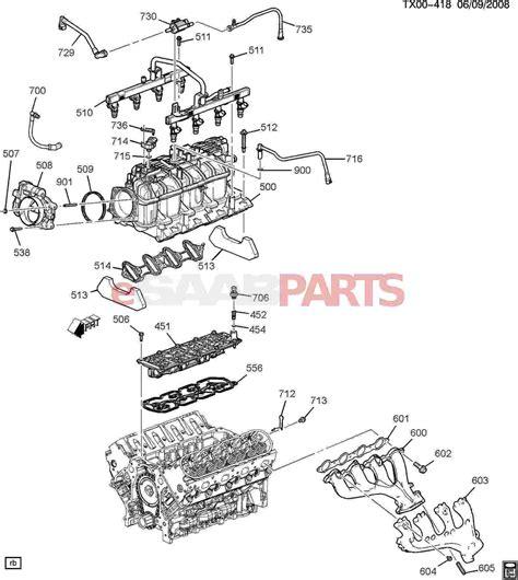 subaru engine diagram subaru engine diagram 265cc subaru electric car wiring