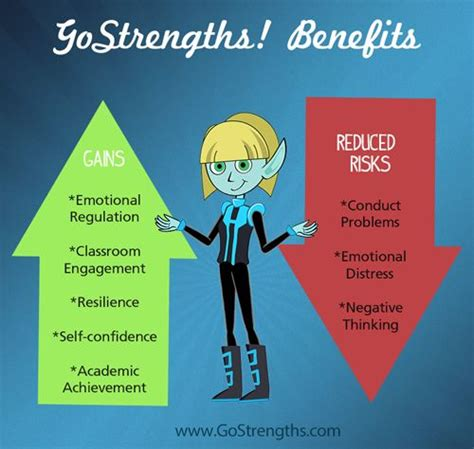 Gostrengths The First Fully Animated Social And Emotional