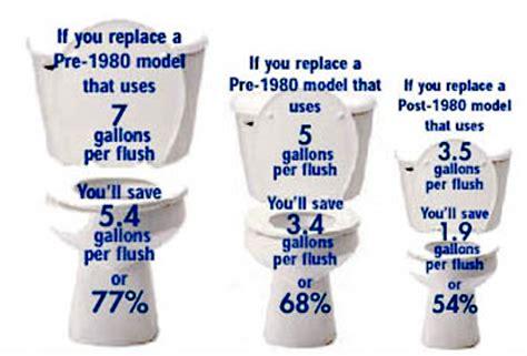 Low Flow Plumbing by Guaranteed Plumbing Danville Ca