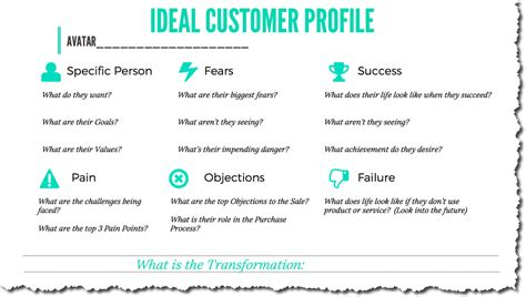 customer profile template how to build your ideal customer profile