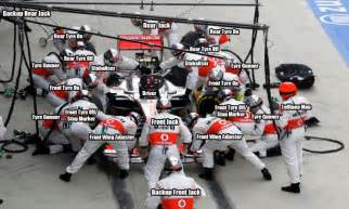 f1 pit pit stop how does an f1 pit crew work