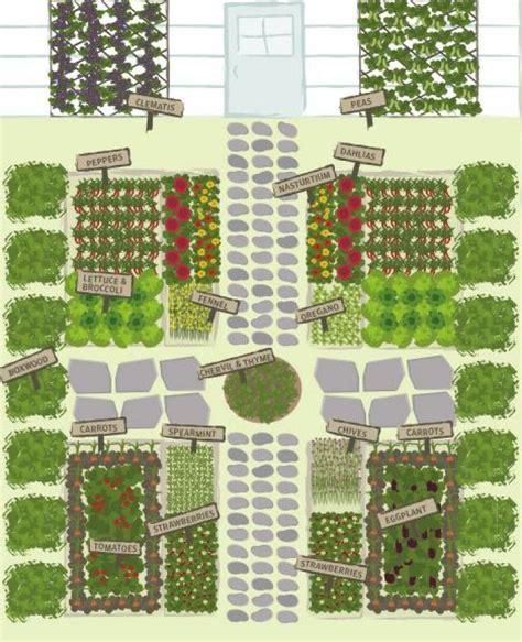 Potager Garden Layout Plans Best 25 Potager Garden Ideas On Pinterest Raised Beds Gravel Garden And Kitchen Garden Ideas