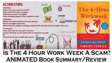 Is The 4 Hour Work Week A Scam Animated Book Summary