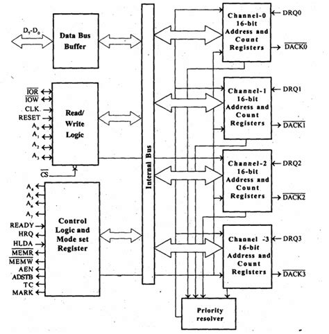 8237 pin diagram cse cs2252 cs42 10144 cs403 80250010 ec1257