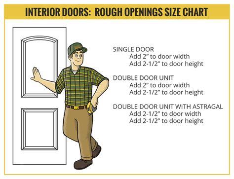 openings for interior doors interior door openings chart builders surplus