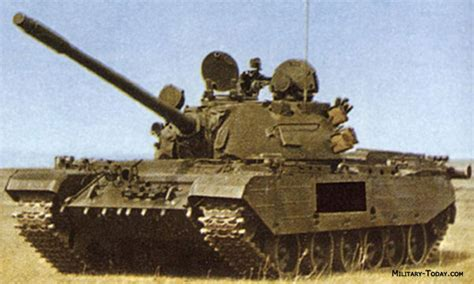Swiss Army 10s italy tanks and japanese tanks archive world of tanks