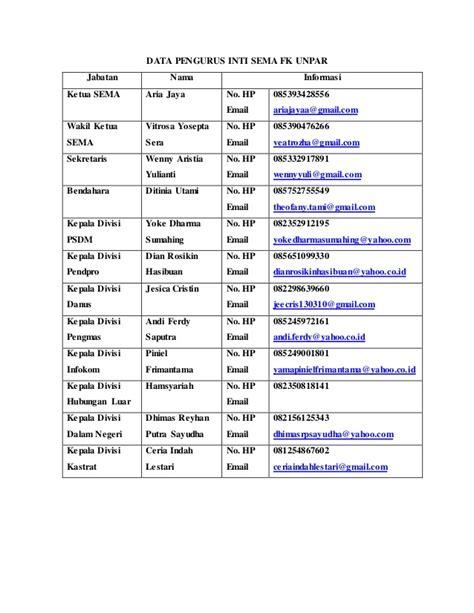 email unpar senat mahasiswa fk unpar 2014