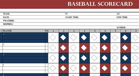 Baseball Scorecard Template My Excel Templates Baseball Card Inventory Excel Template