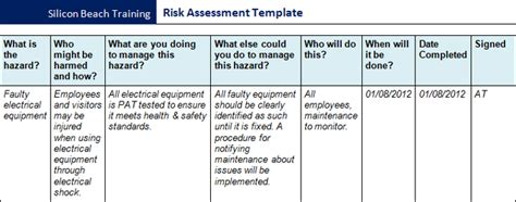 Risk Assessment Template Free Resource Free Risk Assessment Template