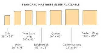 Crib Bedding Size Chart Royal Pedic All Cotton Mattresses Buy Innerspring Mattress
