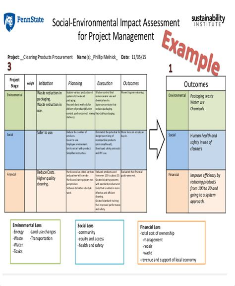 Impact Assessment Template by 30 Free Impact Assessment Templates Free Premium