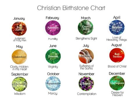 dec birthstone color dec birthstone color december birthstone floating charm