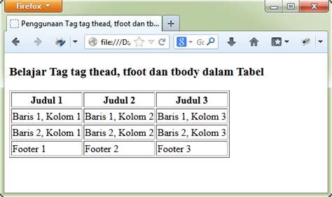 struktur membuat tabel html cara membuat struktur tabel html tag thead tfoot dan