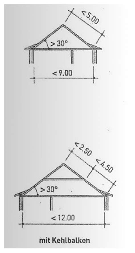 pfettendach mit liegendem stuhl steild 228 cher unterkonstruktionen gesundes haus
