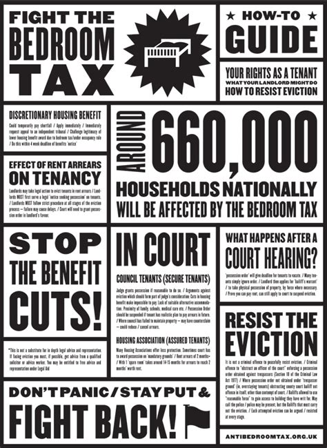 how does bedroom tax work how to fight the bedroom tax the occupied times