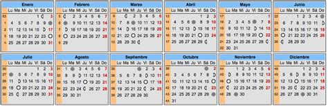 calendario de la dieta de la luna 2016 fases de la luna en 2016 dieta de la luna 2018