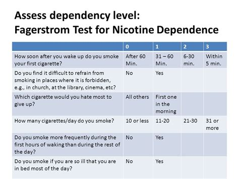 test fagerstrom approach to nicotine dependent patient ppt
