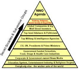 illuminati pyramid structure illuminati pyramid structure