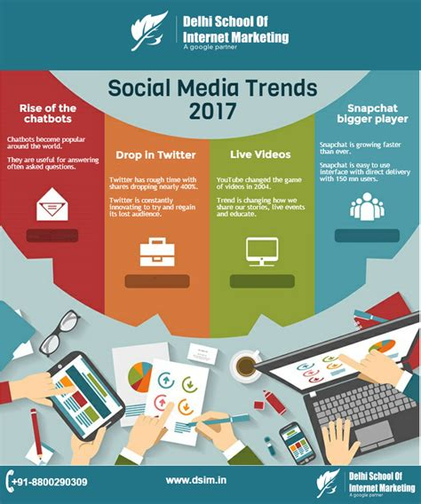 2016 social media marketing infographic infographic 4 social media trends to lookout in 2017