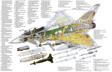 1000 images about aircraft on cutaway