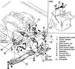 small engine repair training 1993 mazda 626 engine control repair guides engine mechanical engine autozone com