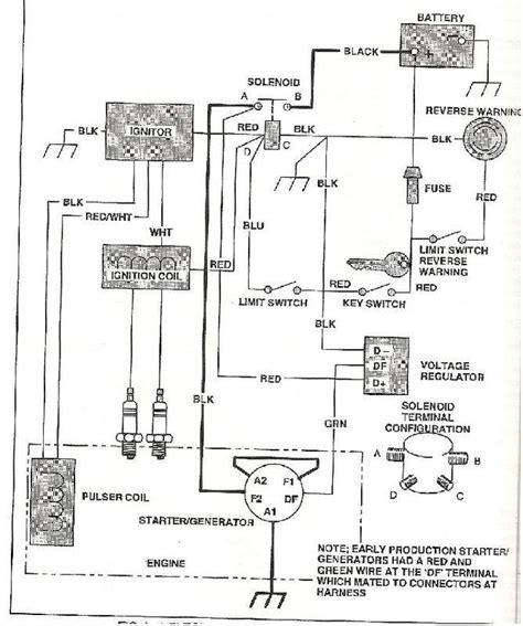 1995 ezgo golf cart wiring diagram wiring diagram