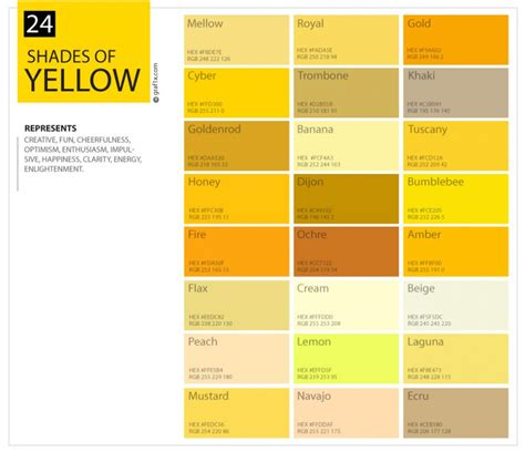golden color shades shades of yellow color palette chart graf1x