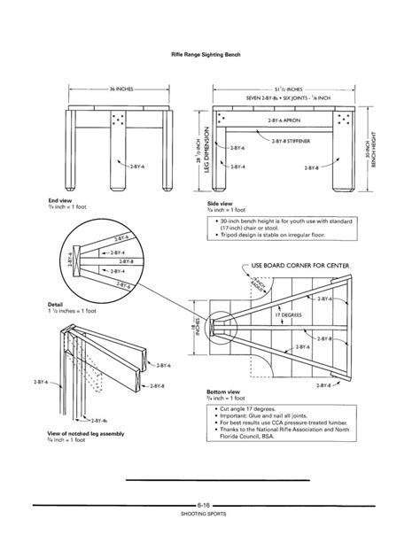 shooting bench building plans i want to build an outdoor shooting range on some property i own any advice on how