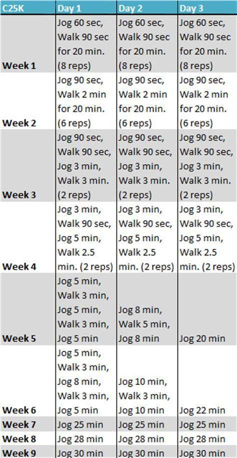 couch to 5k running plan tips and tricks for the couch to 5k program the hyper house