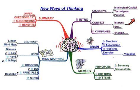 cara membuat mind map untuk presentasi april 2012 graharieka