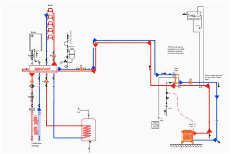 split air conditioner heat pump ymgi  zone