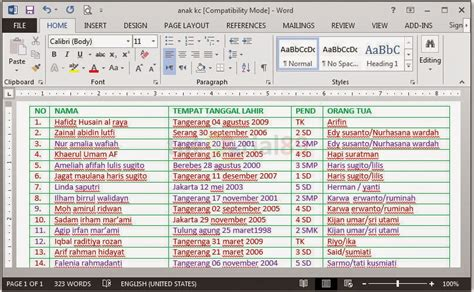 cara membuat daftar gambar dengan word cara cepat membuat daftar nama sesuai abjad di word